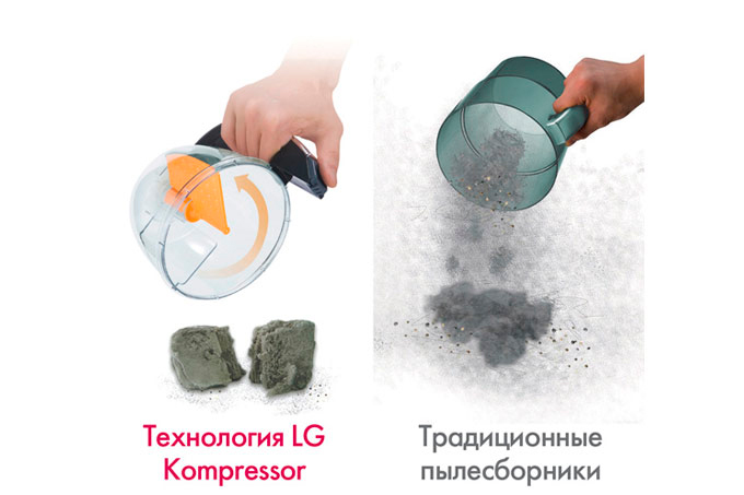 Пылесосы LG